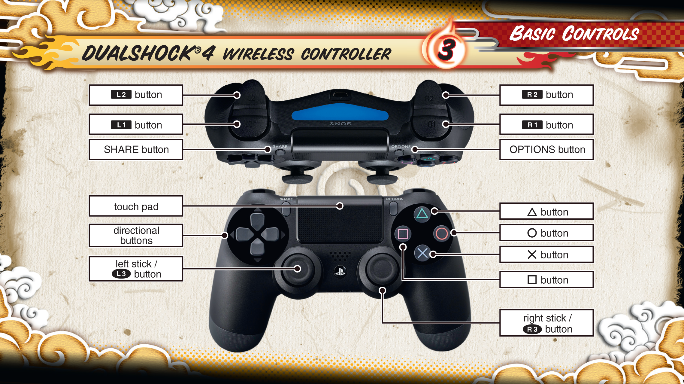 Dualshock 4 wireless controller for playstation 4, video game.